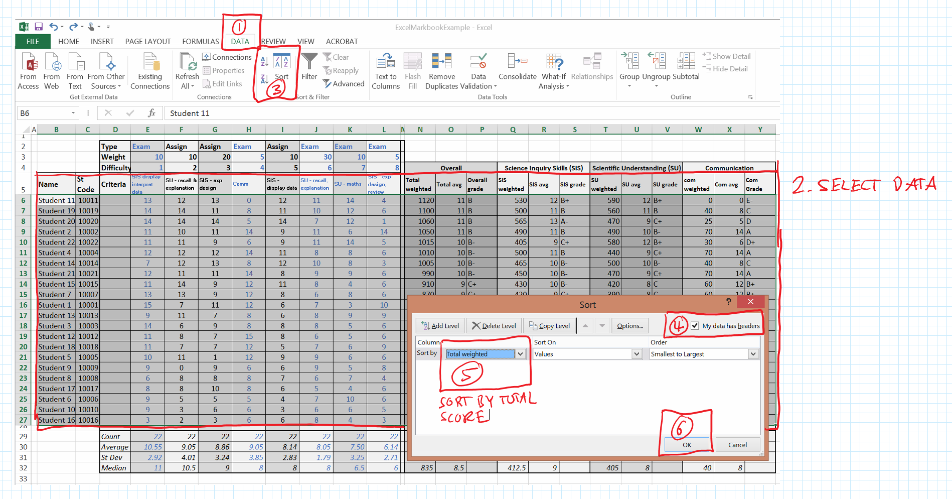 Storing and making sense of grades excel to the rescue finally some colour coding the cells using conditional formatting allows the patterns to really come out i have used a gradient of dark red to light red biocorpaavc Gallery